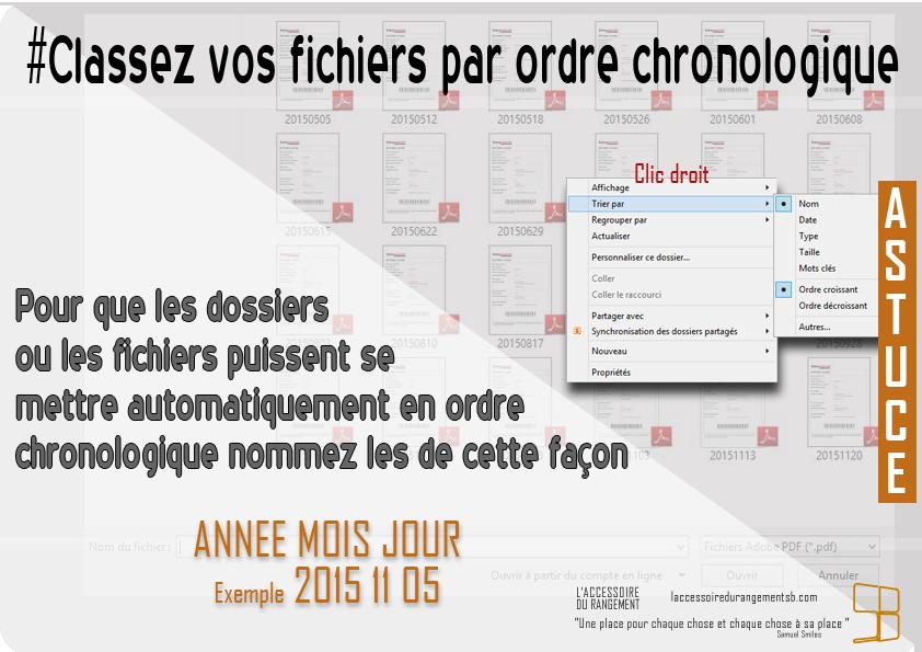 fichiers classés par ordre chronologique_2