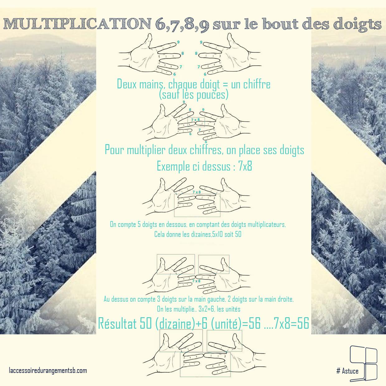 Astuce pour se souvenir de ses tables de for Table de multiplication 8 et 9